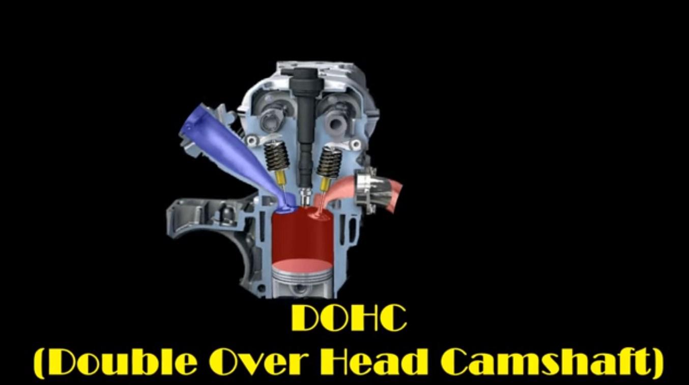 Sistem Kerja Mesin pada All New Vixion DOHC